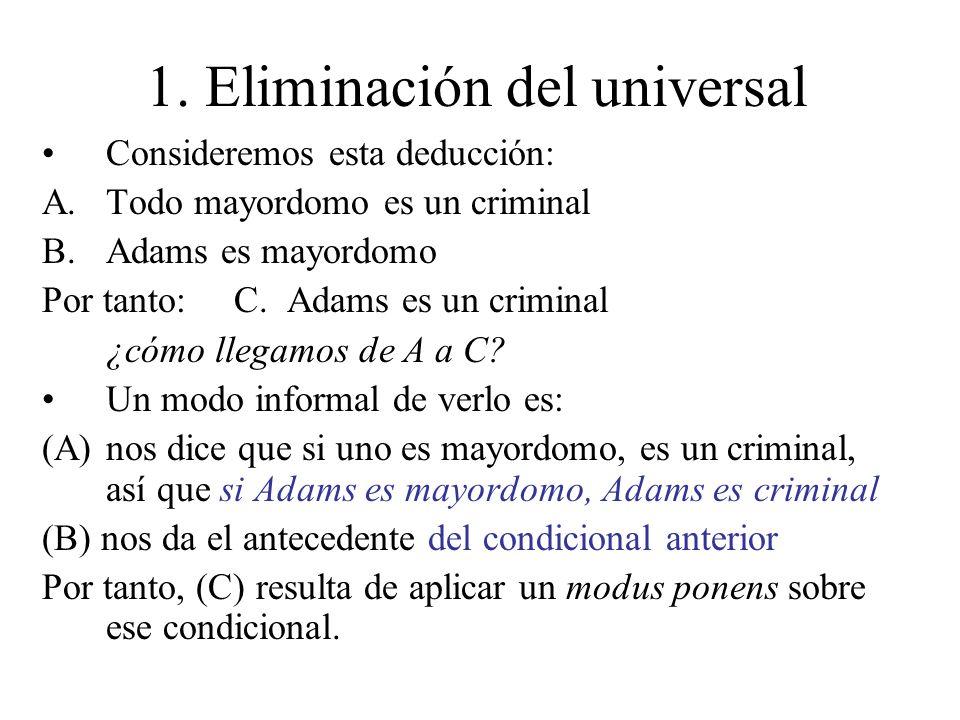 1. Eliminación del universal Consideremos esta deducción: A.Todo mayordomo es un criminal B. Adams es mayordomo Por tanto: C. Adams es un criminal ¿có