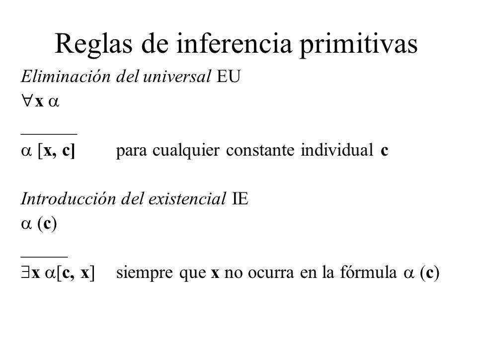Reglas de inferencia primitivas Eliminación del universal EU x ______ [x, c]para cualquier constante individual c Introducción del existencial IE (c)