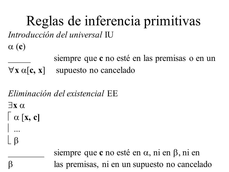 Reglas de inferencia primitivas Introducción del universal IU (c) _____siempre que c no esté en las premisas o en un x [c, x] supuesto no cancelado El