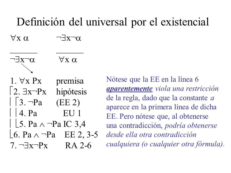 Definición del universal por el existencial x ¬ x¬ ______ ¬ x¬ x 1. x Pxpremisa 2. x¬Pxhipótesis 3. ¬Pa(EE 2) 4. Pa EU 1 5. Pa ¬Pa IC 3,4 6. Pa ¬Pa EE
