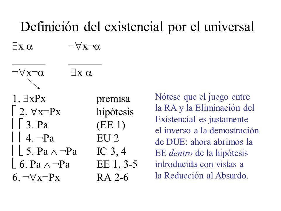 Definición del existencial por el universal x ¬ x¬ ______ ¬ x¬ x 1. xPx premisa 2. x¬Pxhipótesis 3. Pa (EE 1) 4. ¬Pa EU 2 5. Pa ¬PaIC 3, 4 6. Pa ¬Pa E