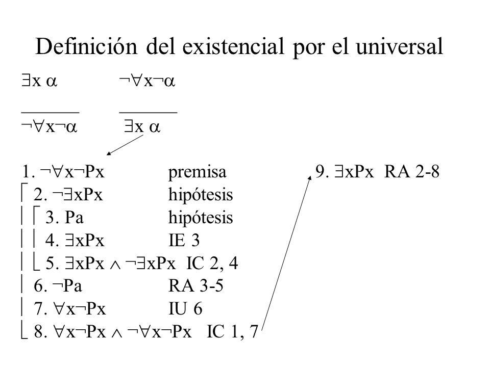 Definición del existencial por el universal x ¬ x¬ ______ ¬ x¬ x 1. ¬ x¬Px premisa9. xPx RA 2-8 2. ¬ xPxhipótesis 3. Pa hipótesis 4. xPx IE 3 5. xPx ¬