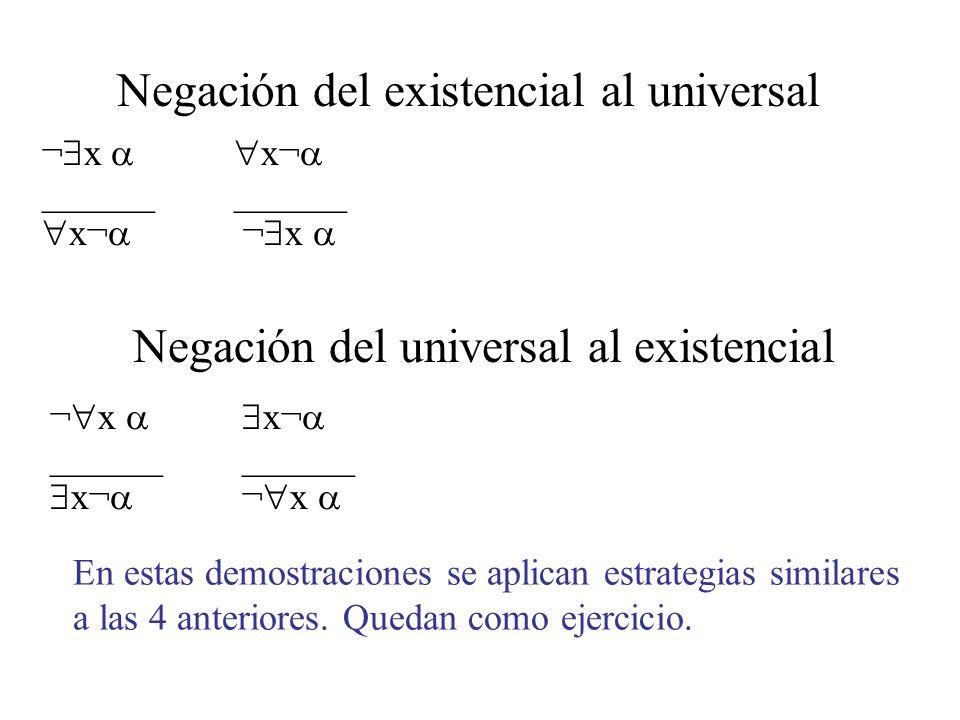 Negación del existencial al universal ¬ x x¬ ______ x¬ ¬ x Negación del universal al existencial ¬ x x¬ ______ x¬ ¬ x En estas demostraciones se aplic
