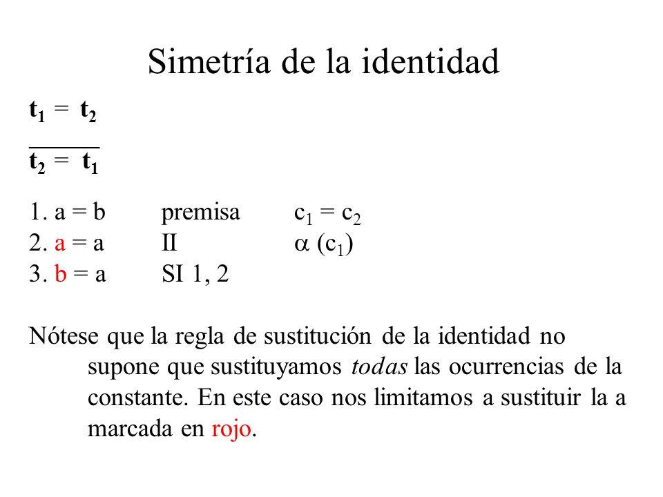 Simetría de la identidad t 1 = t 2 ________ t 2 = t 1 1. a = bpremisac 1 = c 2 2. a = aII (c 1 ) 3. b = aSI 1, 2 Nótese que la regla de sustitución de