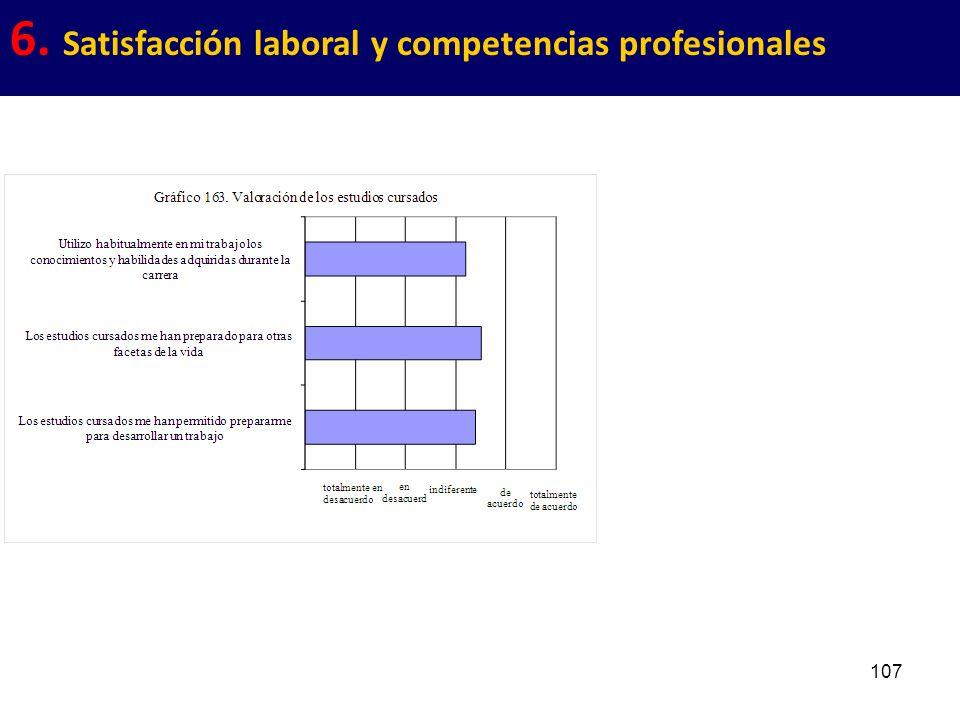 107 6. Satisfacción laboral y competencias profesionales