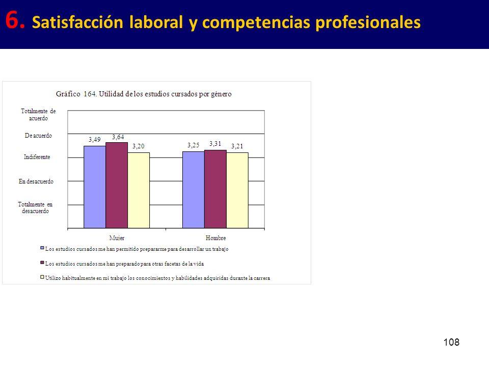 108 6. Satisfacción laboral y competencias profesionales