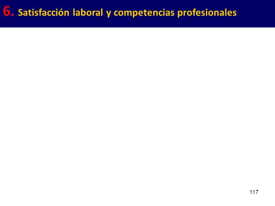 117 6. Satisfacción laboral y competencias profesionales