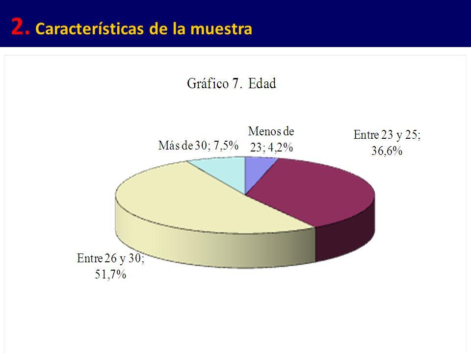 13 2. Características de la muestra