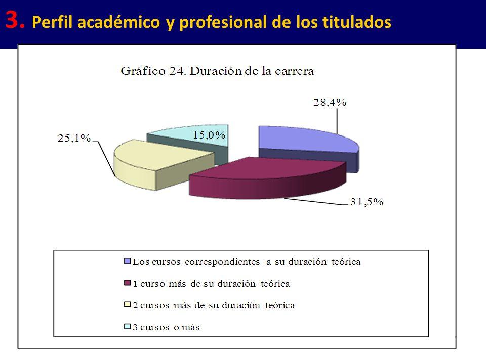 17 3. Perfil académico y profesional de los titulados