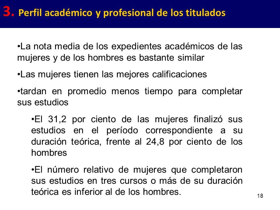 18 3. Perfil académico y profesional de los titulados La nota media de los expedientes académicos de las mujeres y de los hombres es bastante similar