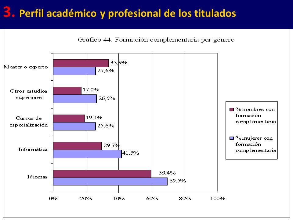 20 3. Perfil académico y profesional de los titulados