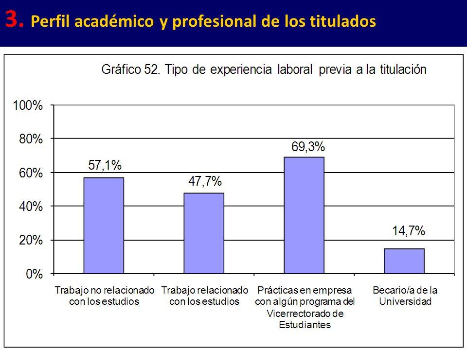 25 3. Perfil académico y profesional de los titulados