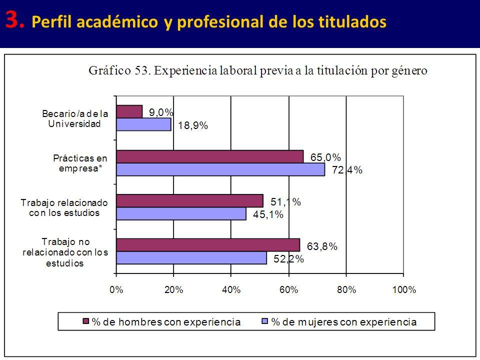 26 3. Perfil académico y profesional de los titulados