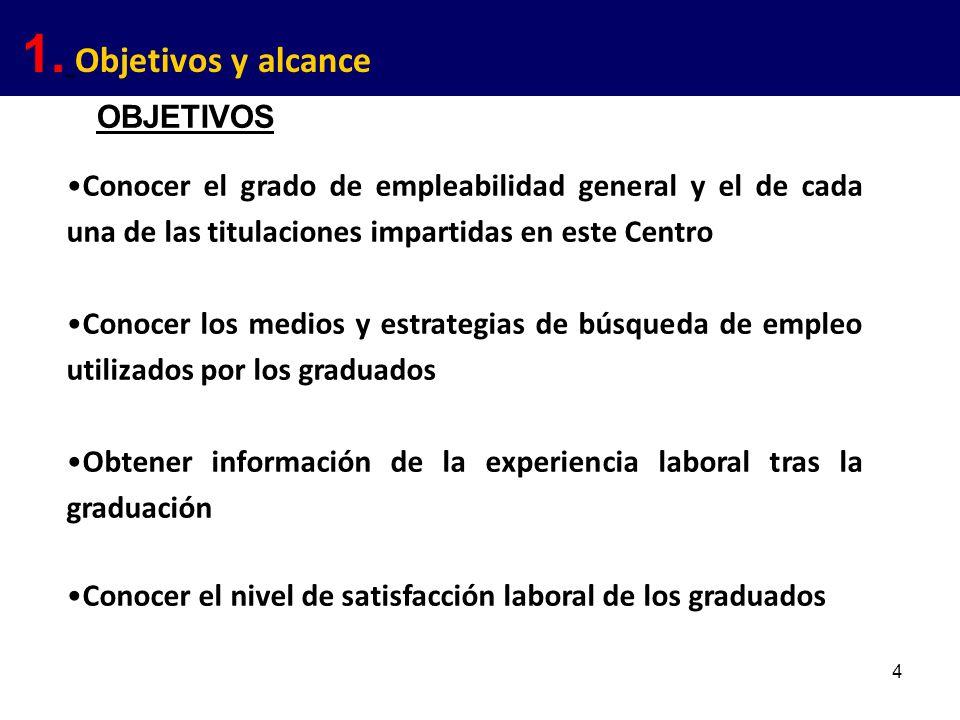 4 1. Objetivos y alcance Conocer el grado de empleabilidad general y el de cada una de las titulaciones impartidas en este Centro Conocer los medios y