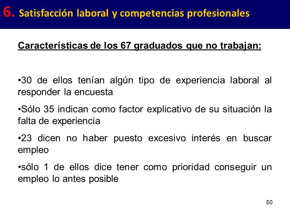50 6. Satisfacción laboral y competencias profesionales Características de los 67 graduados que no trabajan: 30 de ellos tenían algún tipo de experien