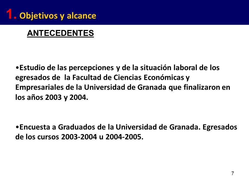 7 Estudio de las percepciones y de la situación laboral de los egresados de la Facultad de Ciencias Económicas y Empresariales de la Universidad de Granada que finalizaron en los años 2003 y 2004.