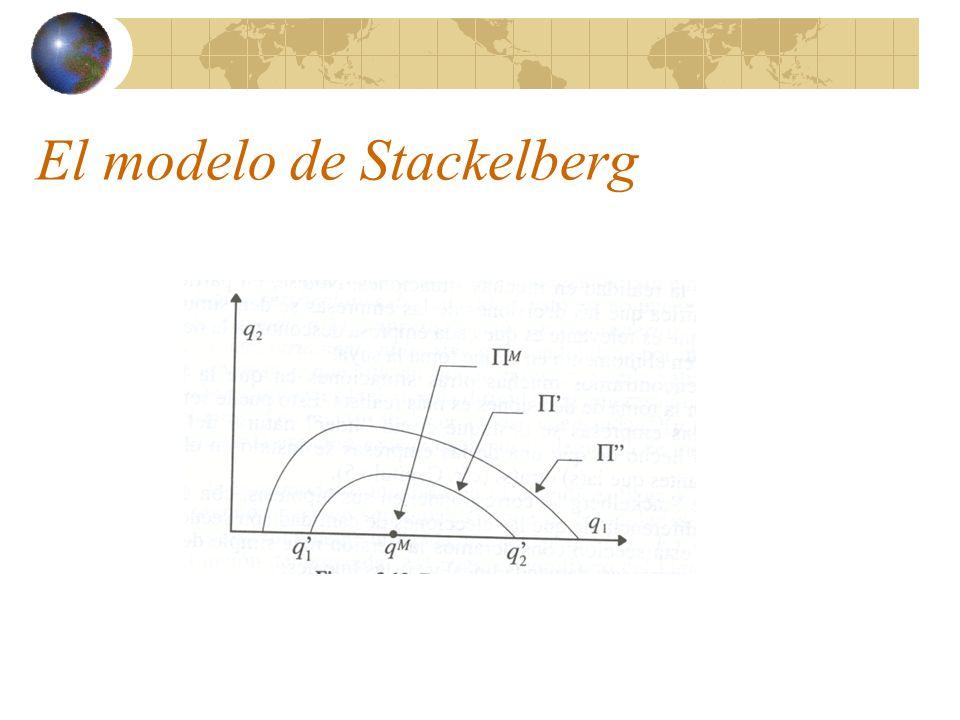 El modelo de Stackelberg
