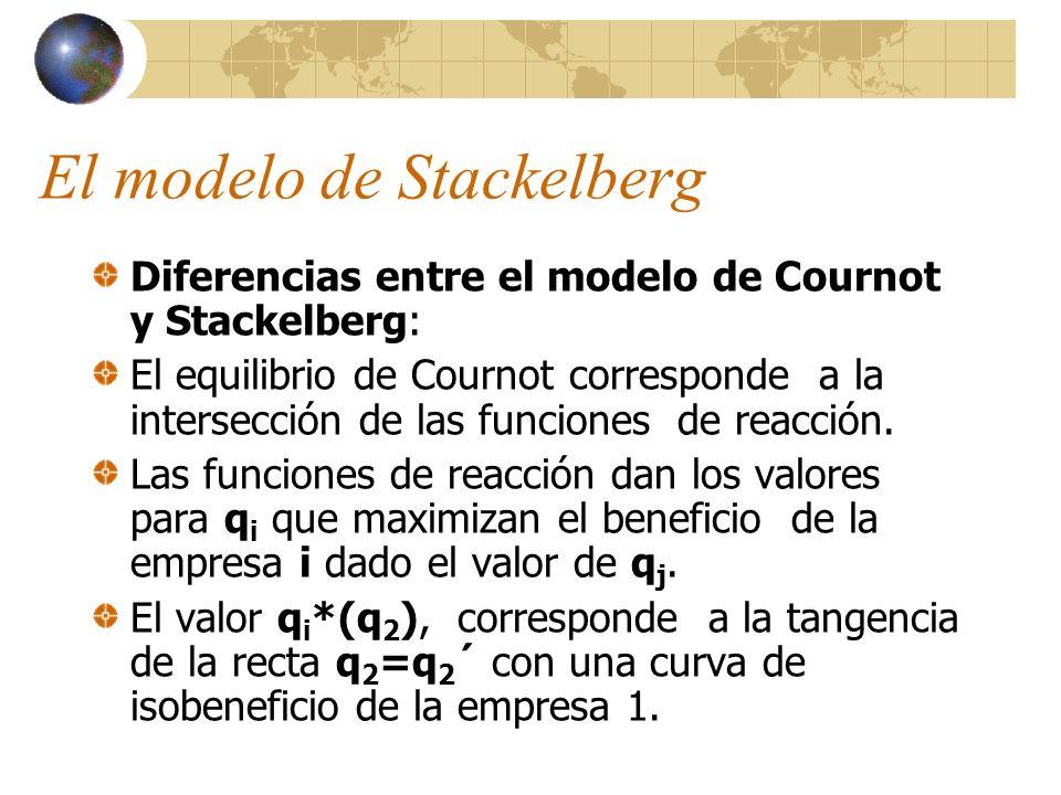 Diferencias entre el modelo de Cournot y Stackelberg: El equilibrio de Cournot corresponde a la intersección de las funciones de reacción. Las funcion