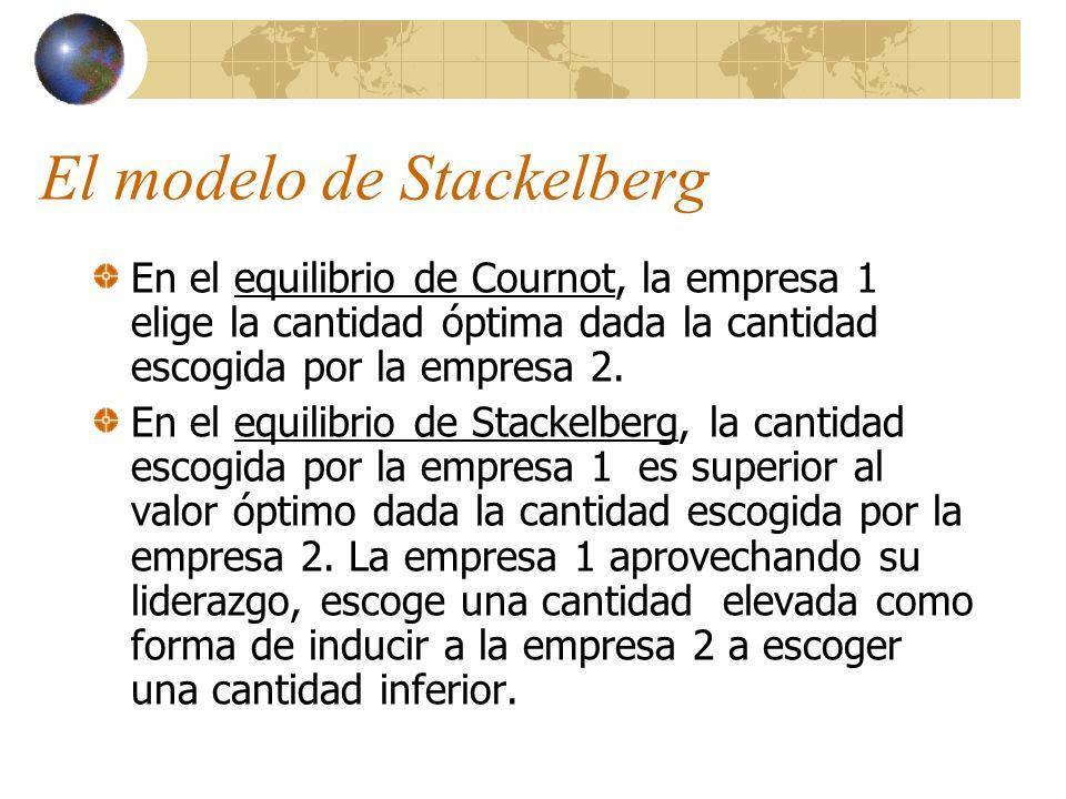 El modelo de Stackelberg En el equilibrio de Cournot, la empresa 1 elige la cantidad óptima dada la cantidad escogida por la empresa 2. En el equilibr