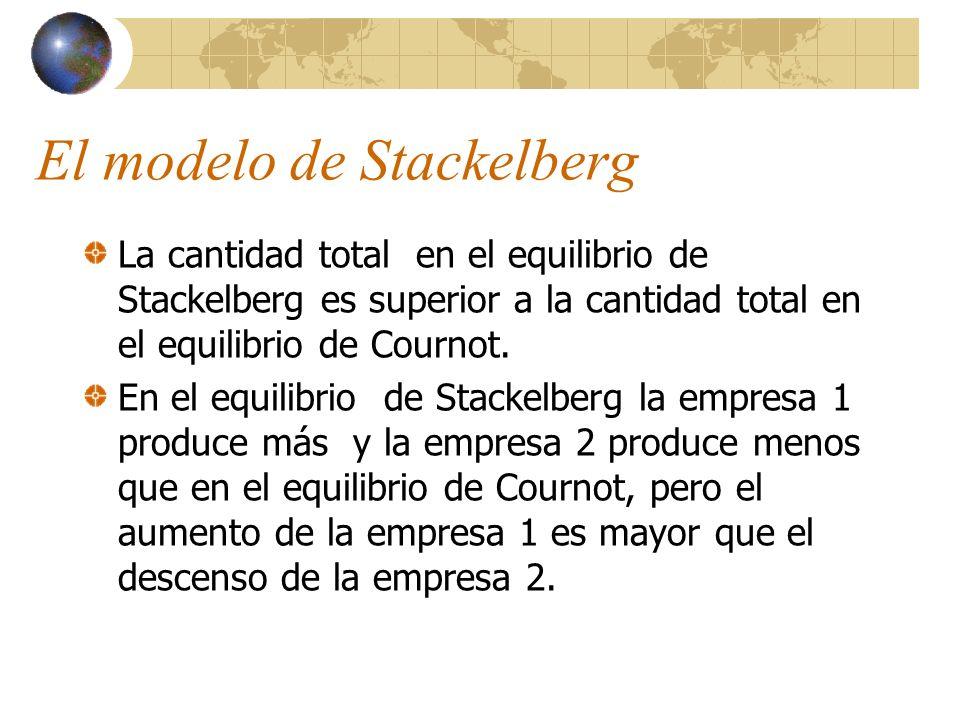 El modelo de Stackelberg La cantidad total en el equilibrio de Stackelberg es superior a la cantidad total en el equilibrio de Cournot. En el equilibr