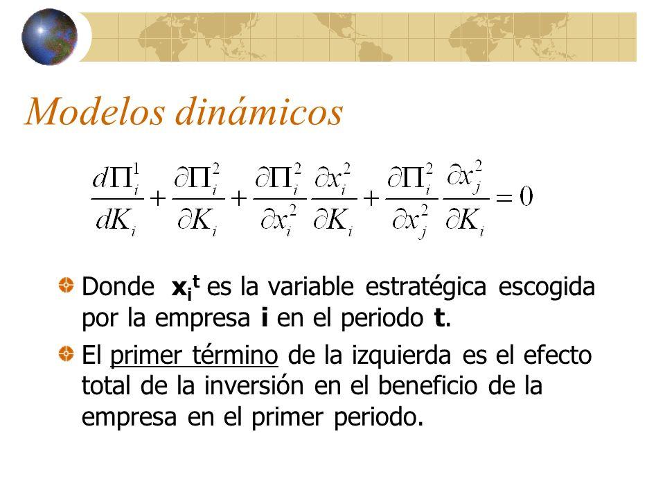 Modelos dinámicos Donde x i t es la variable estratégica escogida por la empresa i en el periodo t. El primer término de la izquierda es el efecto tot