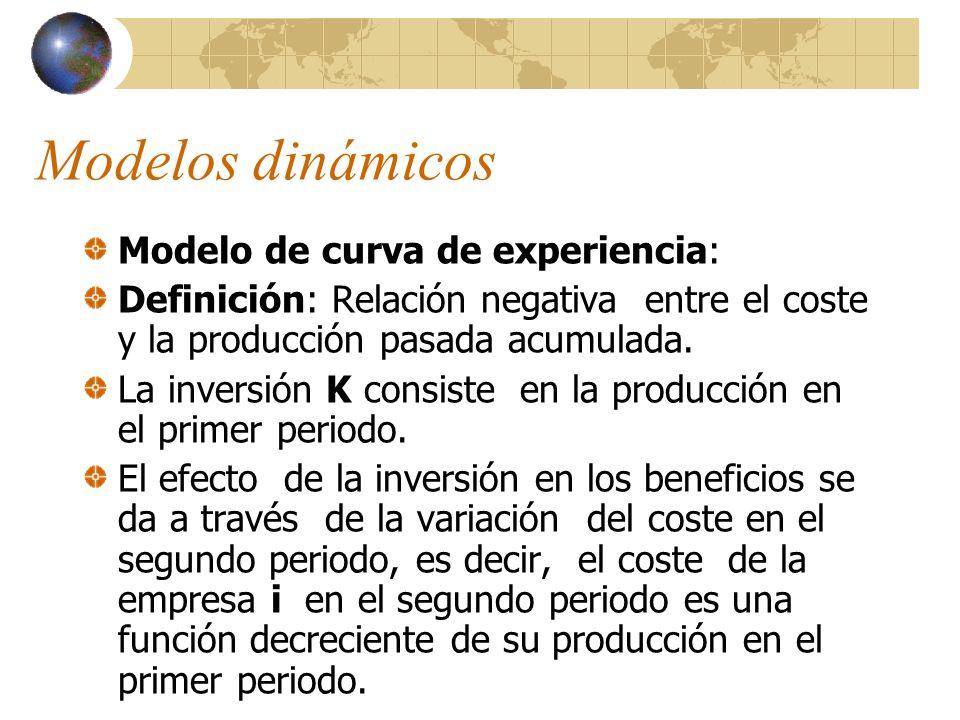 Modelos dinámicos Modelo de curva de experiencia: Definición: Relación negativa entre el coste y la producción pasada acumulada. La inversión K consis