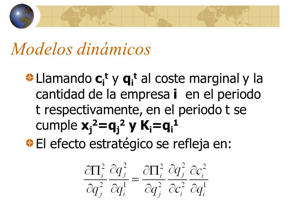 Modelos dinámicos Llamando c i t y q i t al coste marginal y la cantidad de la empresa i en el periodo t respectivamente, en el periodo t se cumple x