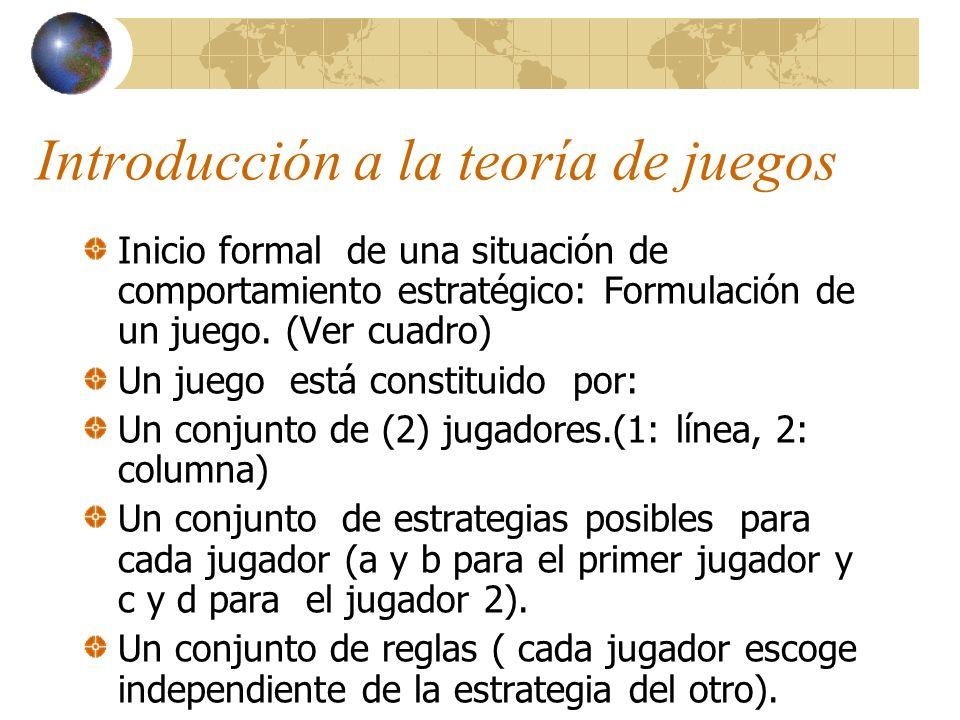 Introducción a la teoría de juegos Inicio formal de una situación de comportamiento estratégico: Formulación de un juego. (Ver cuadro) Un juego está c