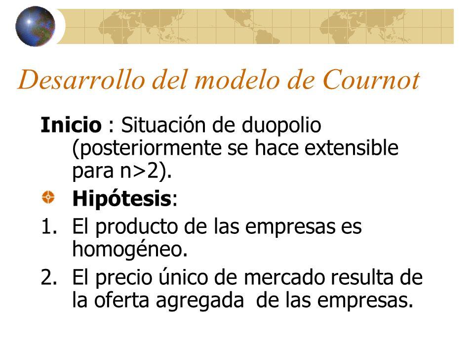 Desarrollo del modelo de Cournot Inicio : Situación de duopolio (posteriormente se hace extensible para n>2). Hipótesis: 1.El producto de las empresas