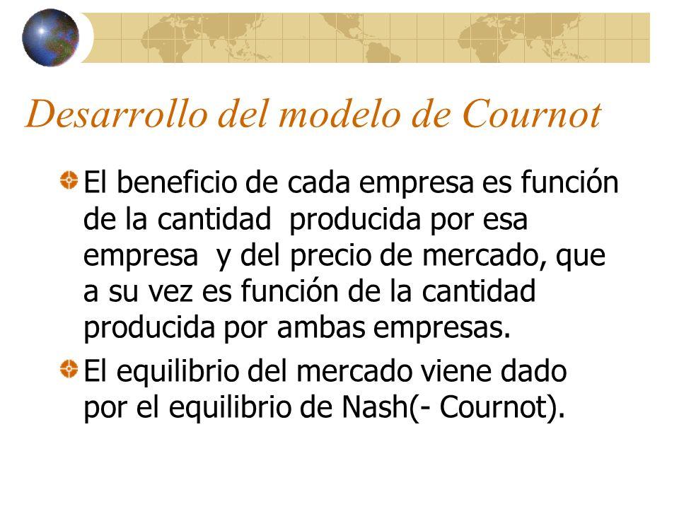 Desarrollo del modelo de Cournot El beneficio de cada empresa es función de la cantidad producida por esa empresa y del precio de mercado, que a su ve