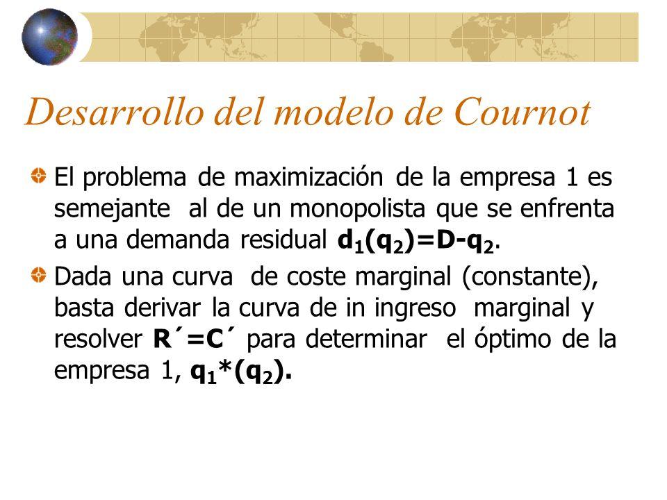 Desarrollo del modelo de Cournot El problema de maximización de la empresa 1 es semejante al de un monopolista que se enfrenta a una demanda residual