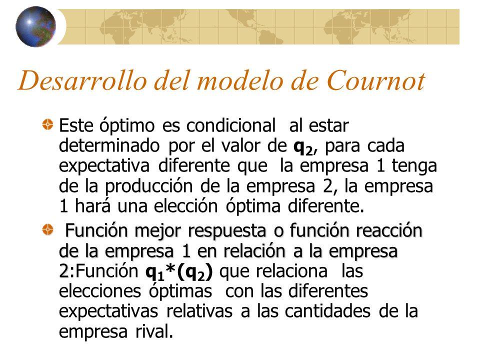 Desarrollo del modelo de Cournot Este óptimo es condicional al estar determinado por el valor de q 2, para cada expectativa diferente que la empresa 1