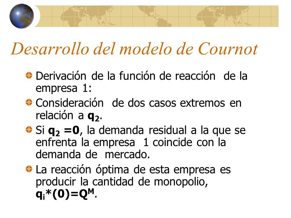 Derivación de la función de reacción de la empresa 1: Consideración de dos casos extremos en relación a q 2. Si q 2 =0, la demanda residual a la que s