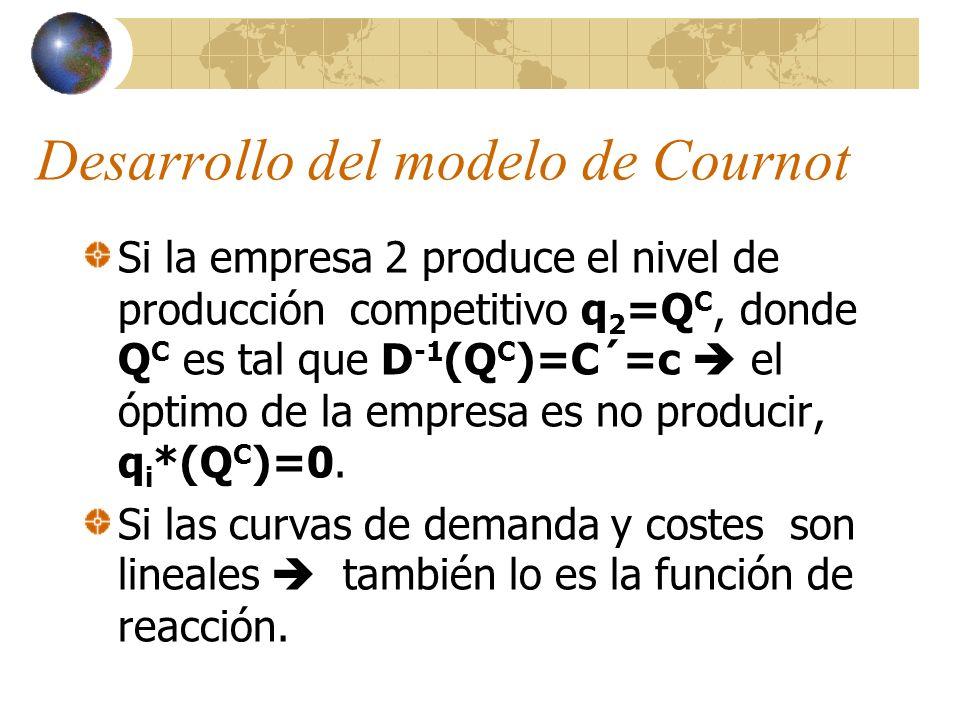 Desarrollo del modelo de Cournot Si la empresa 2 produce el nivel de producción competitivo q 2 =Q C, donde Q C es tal que D -1 (Q C )=C´=c el óptimo