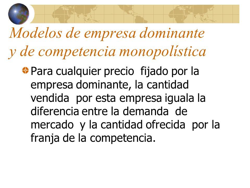 Modelos de empresa dominante y de competencia monopolística Para cualquier precio fijado por la empresa dominante, la cantidad vendida por esta empres