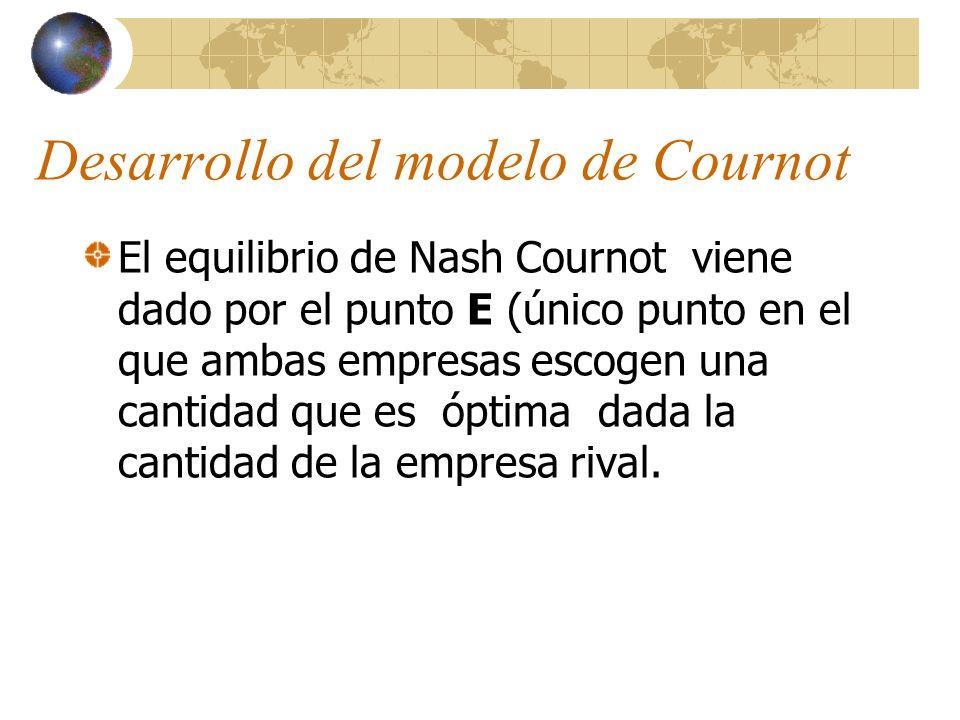Desarrollo del modelo de Cournot El equilibrio de Nash Cournot viene dado por el punto E (único punto en el que ambas empresas escogen una cantidad qu