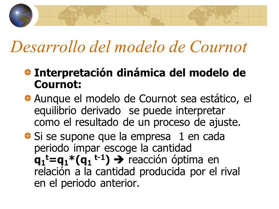 Interpretación dinámica del modelo de Cournot: Aunque el modelo de Cournot sea estático, el equilibrio derivado se puede interpretar como el resultado