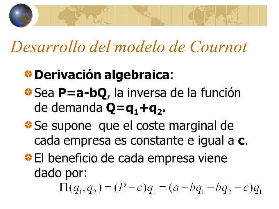 Derivación algebraica: Sea P=a-bQ, la inversa de la función de demanda Q=q 1 +q 2. Se supone que el coste marginal de cada empresa es constante e igua