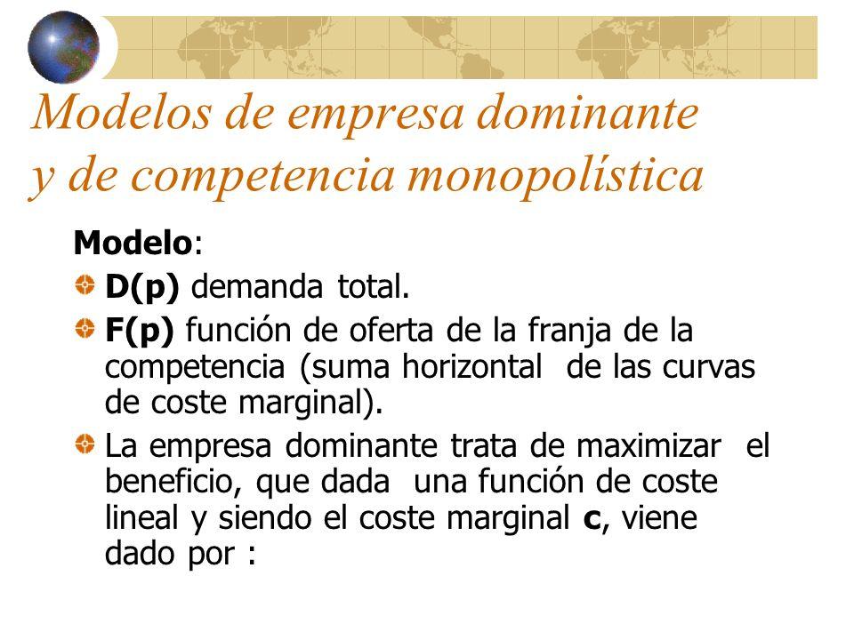 Modelos de empresa dominante y de competencia monopolística Modelo: D(p) demanda total. F(p) función de oferta de la franja de la competencia (suma ho