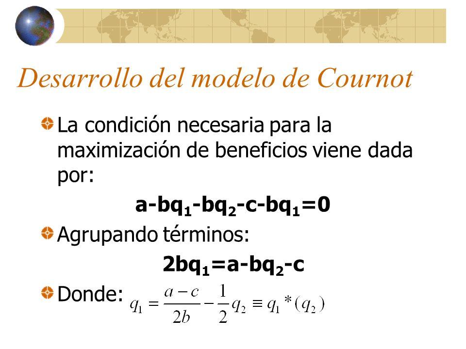 Desarrollo del modelo de Cournot La condición necesaria para la maximización de beneficios viene dada por: a-bq 1 -bq 2 -c-bq 1 =0 Agrupando términos: