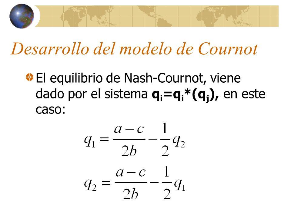 Desarrollo del modelo de Cournot El equilibrio de Nash-Cournot, viene dado por el sistema q i =q i *(q j ), en este caso: