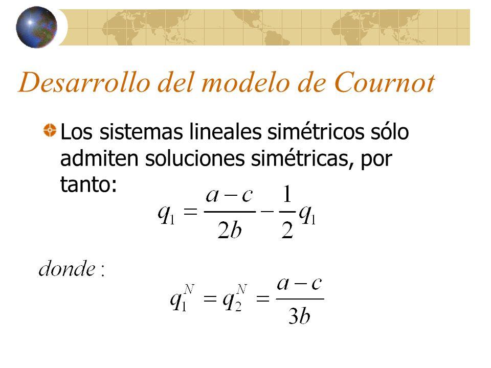 Desarrollo del modelo de Cournot Los sistemas lineales simétricos sólo admiten soluciones simétricas, por tanto: