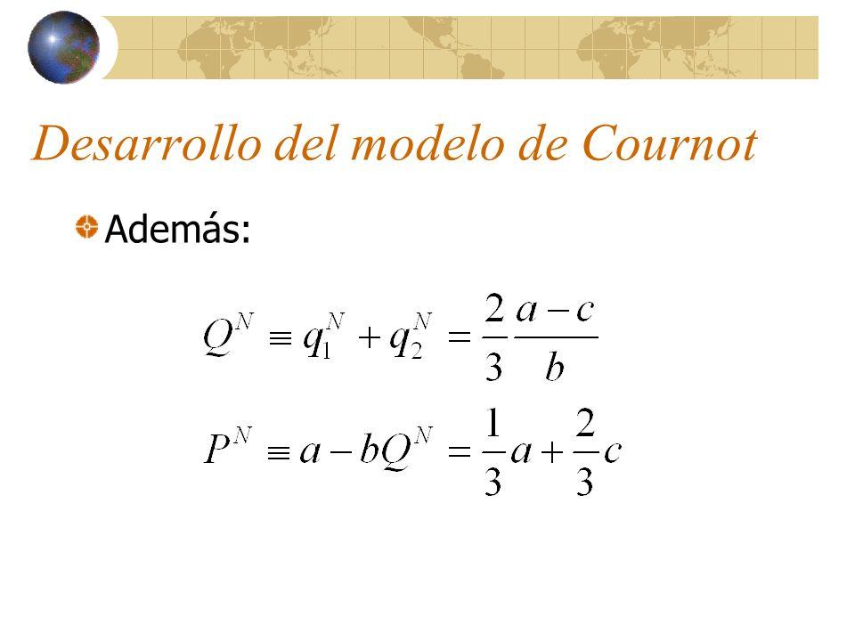 Desarrollo del modelo de Cournot Además: