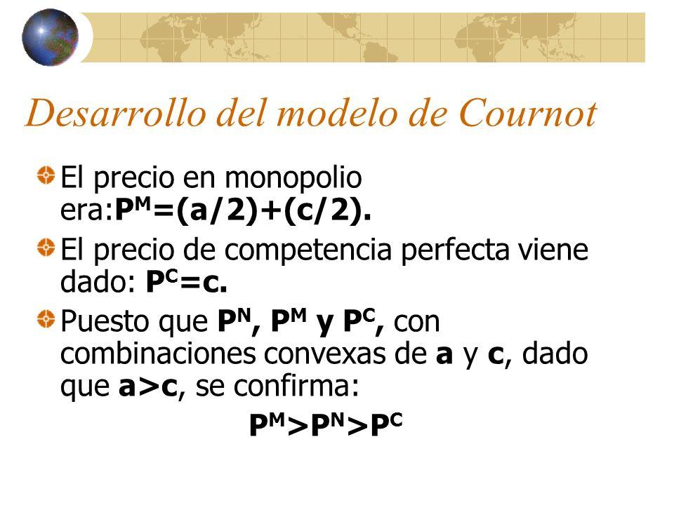 Desarrollo del modelo de Cournot El precio en monopolio era:P M =(a/2)+(c/2). El precio de competencia perfecta viene dado: P C =c. Puesto que P N, P