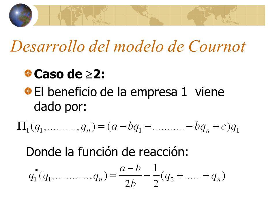 Desarrollo del modelo de Cournot Caso de 2: El beneficio de la empresa 1 viene dado por: Donde la función de reacción: