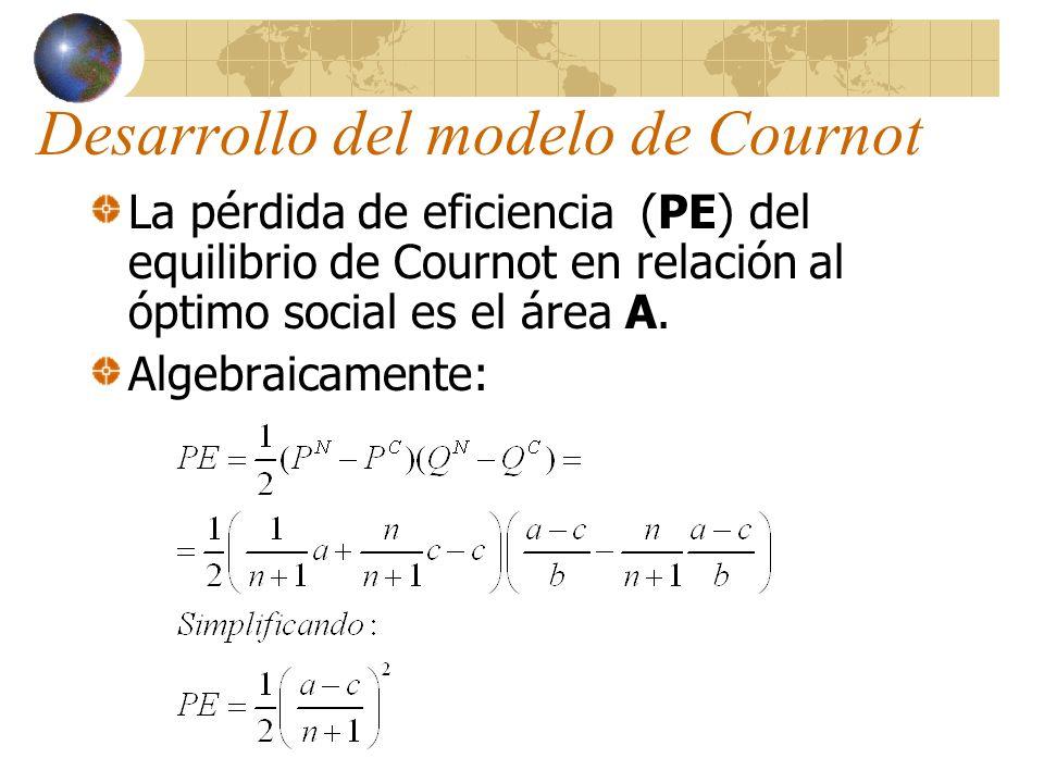La pérdida de eficiencia (PE) del equilibrio de Cournot en relación al óptimo social es el área A. Algebraicamente: