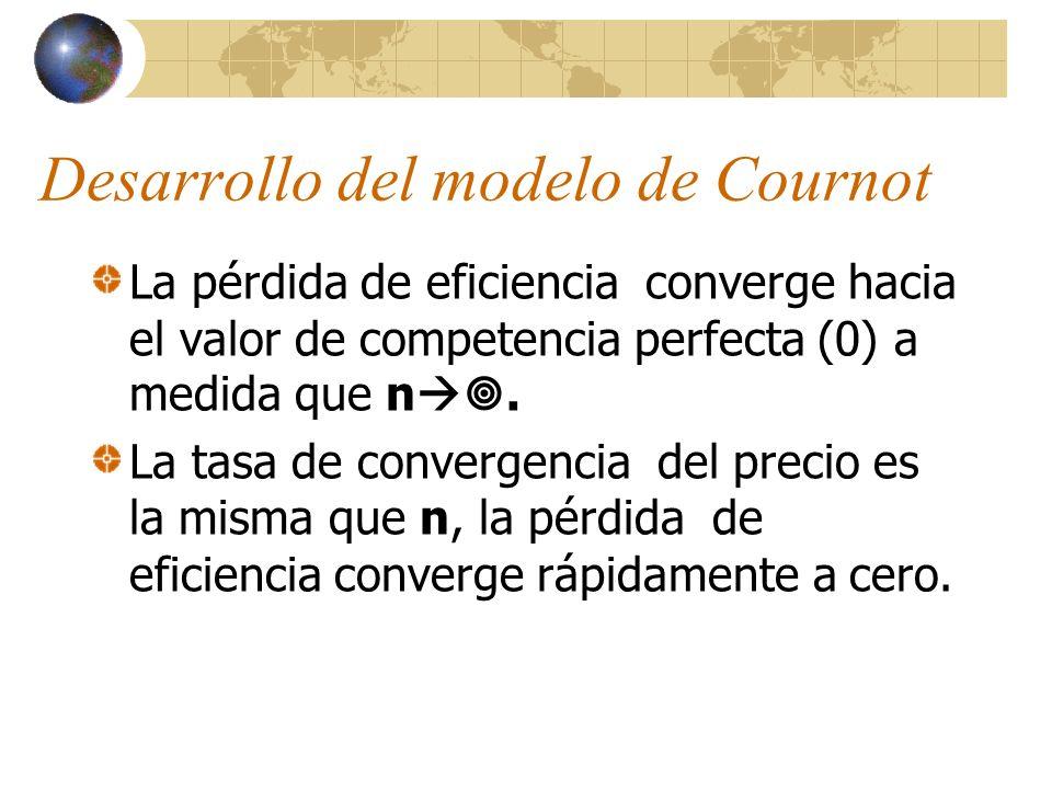 Desarrollo del modelo de Cournot La pérdida de eficiencia converge hacia el valor de competencia perfecta (0) a medida que n. La tasa de convergencia