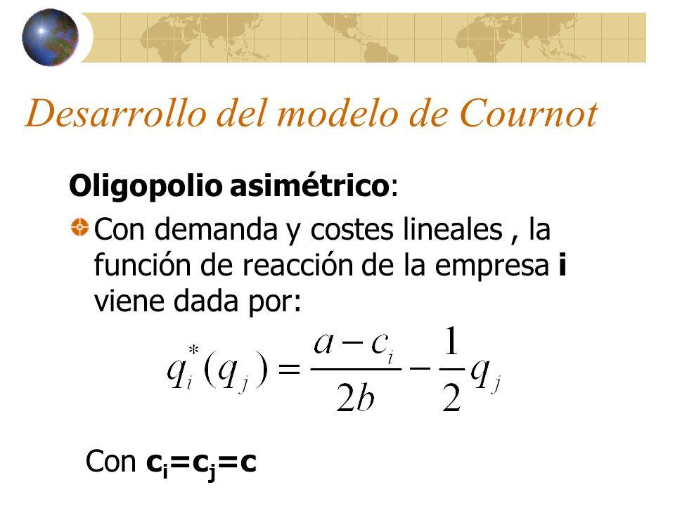 Oligopolio asimétrico: Con demanda y costes lineales, la función de reacción de la empresa i viene dada por: Con c i =c j =c