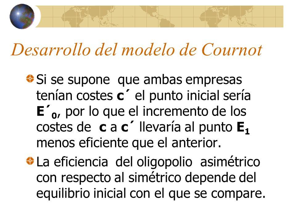 Desarrollo del modelo de Cournot Si se supone que ambas empresas tenían costes c´ el punto inicial sería E´ 0, por lo que el incremento de los costes
