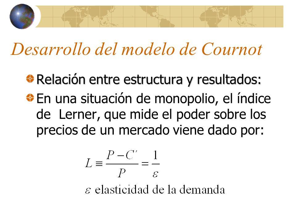 Desarrollo del modelo de Cournot Relación entre estructura y resultados: En una situación de monopolio, el índice de Lerner, que mide el poder sobre l